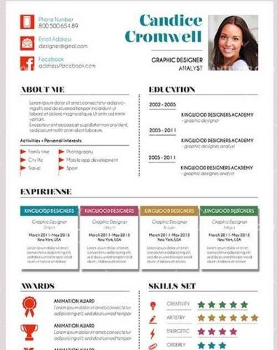 CV Premium CV and Cover Letter PSD